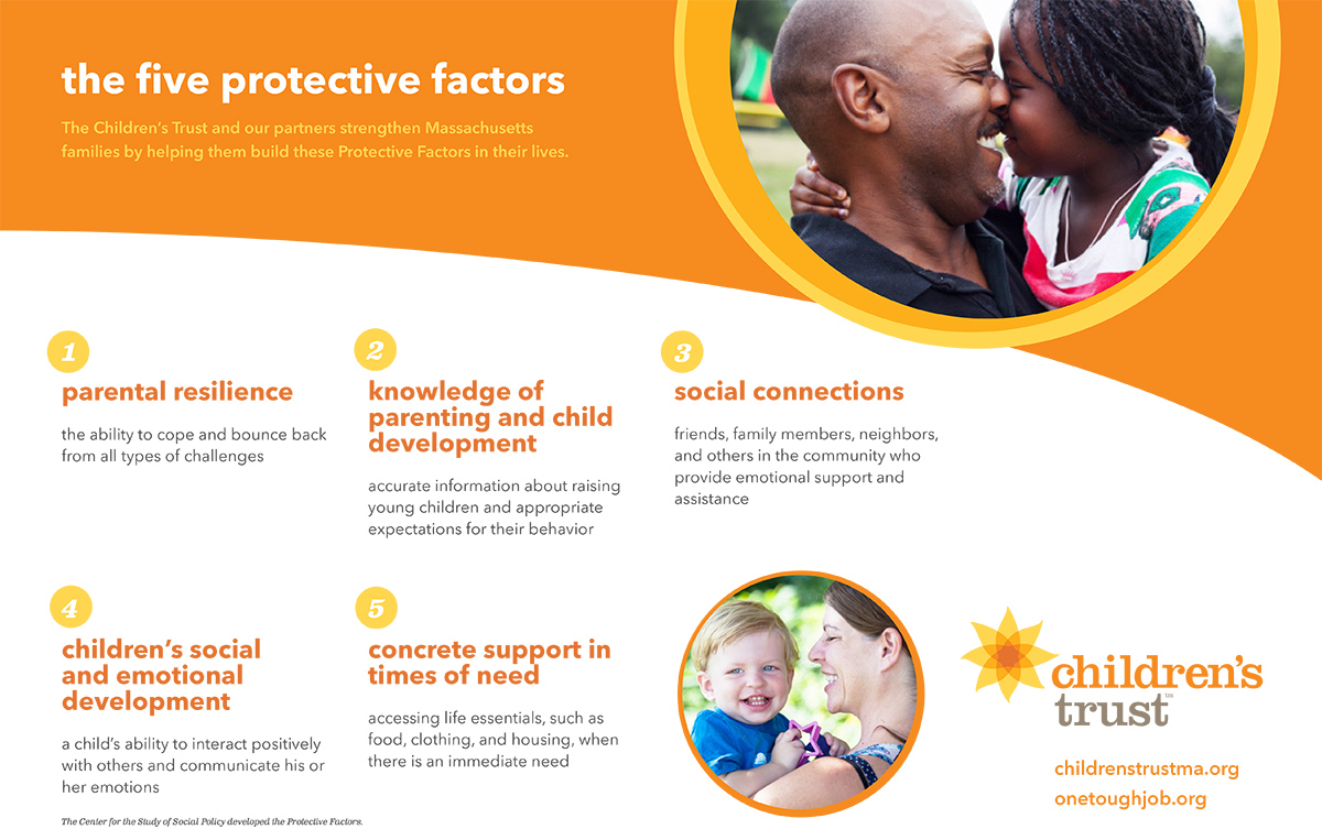 Impact Of Social Emotional Learning On >> The Children's Trust builds Protective Factors to support families