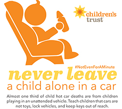 almost 1/3 of child hot car deaths are from children playing in unattended vehicles